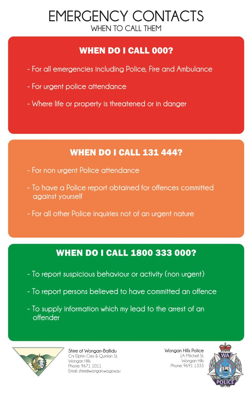 Emergency Numbers and when to Call Them